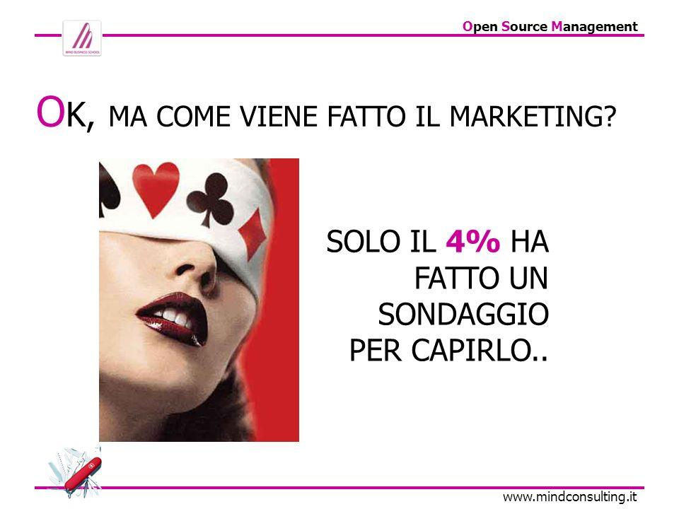 Open Source Management www.mindconsulting.it O K, MA COME VIENE FATTO IL MARKETING? SOLO IL 4% HA FATTO UN SONDAGGIO PER CAPIRLO..