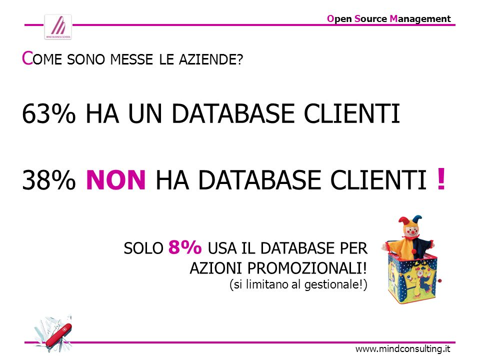 Open Source Management www.mindconsulting.it C OSA SIGNIFICA.