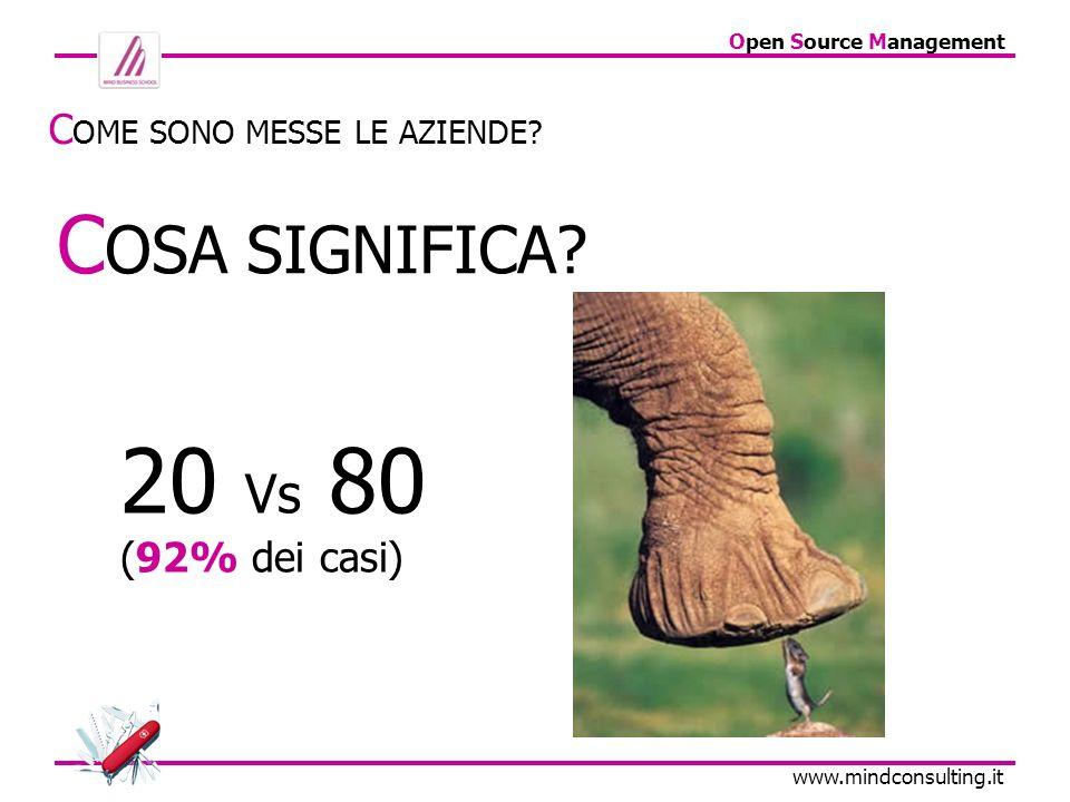 Open Source Management www.mindconsulting.it E SE NON BASTASSE … SOLO IL 4% IMPOSTA COMUNCIAZIONI CON I PROPRI CLIENTI ATTIVI .