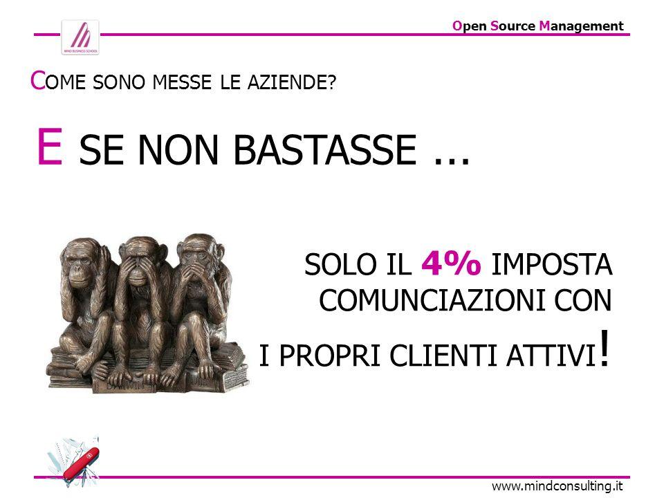 Open Source Management www.mindconsulting.it E SE NON BASTASSE … SOLO IL 4% IMPOSTA COMUNCIAZIONI CON I PROPRI CLIENTI ATTIVI ! C OME SONO MESSE LE AZ