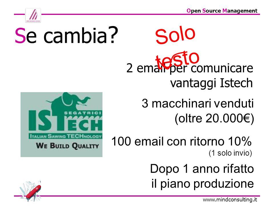 Open Source Management www.mindconsulting.it Se cambia ? 2 email per comunicare vantaggi Istech 3 macchinari venduti (oltre 20.000) Dopo 1 anno rifatt