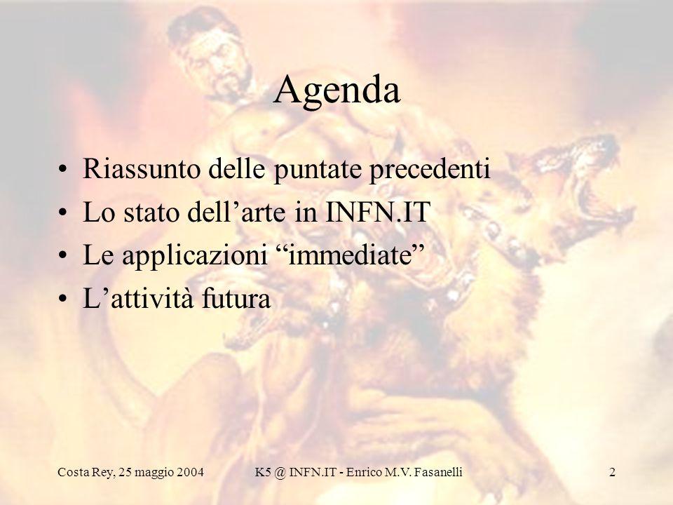Costa Rey, 25 maggio 2004K5 @ INFN.IT - Enrico M.V. Fasanelli2 Agenda Riassunto delle puntate precedenti Lo stato dellarte in INFN.IT Le applicazioni