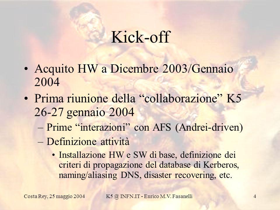 Costa Rey, 25 maggio 2004K5 @ INFN.IT - Enrico M.V. Fasanelli4 Kick-off Acquito HW a Dicembre 2003/Gennaio 2004 Prima riunione della collaborazione K5