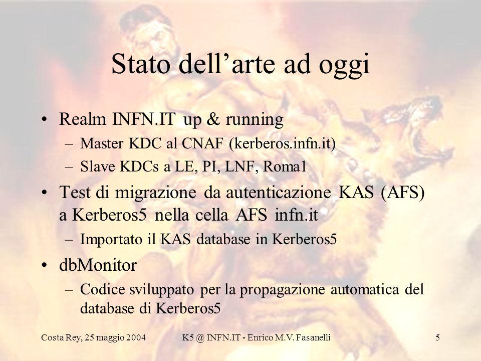 Costa Rey, 25 maggio 2004K5 @ INFN.IT - Enrico M.V. Fasanelli5 Stato dellarte ad oggi Realm INFN.IT up & running –Master KDC al CNAF (kerberos.infn.it