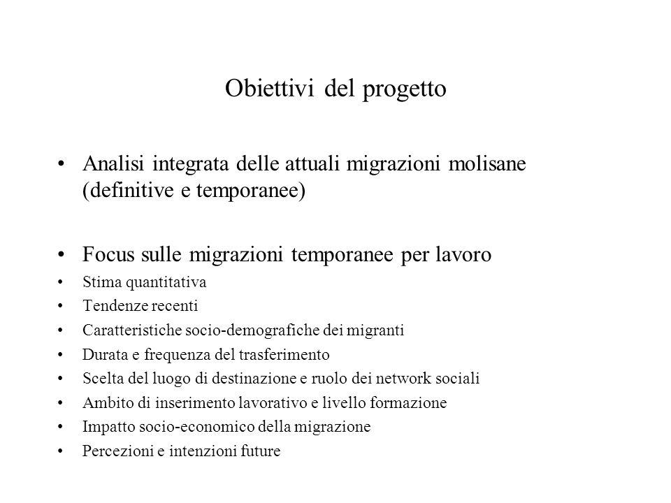 Obiettivi del progetto Analisi integrata delle attuali migrazioni molisane (definitive e temporanee) Focus sulle migrazioni temporanee per lavoro Stim