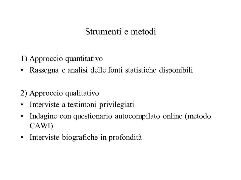 Strumenti e metodi 1) Approccio quantitativo Rassegna e analisi delle fonti statistiche disponibili 2) Approccio qualitativo Interviste a testimoni pr