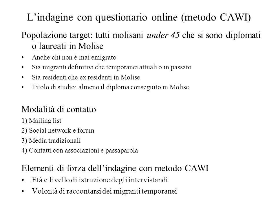 Lindagine con questionario online (metodo CAWI) Popolazione target: tutti molisani under 45 che si sono diplomati o laureati in Molise Anche chi non è
