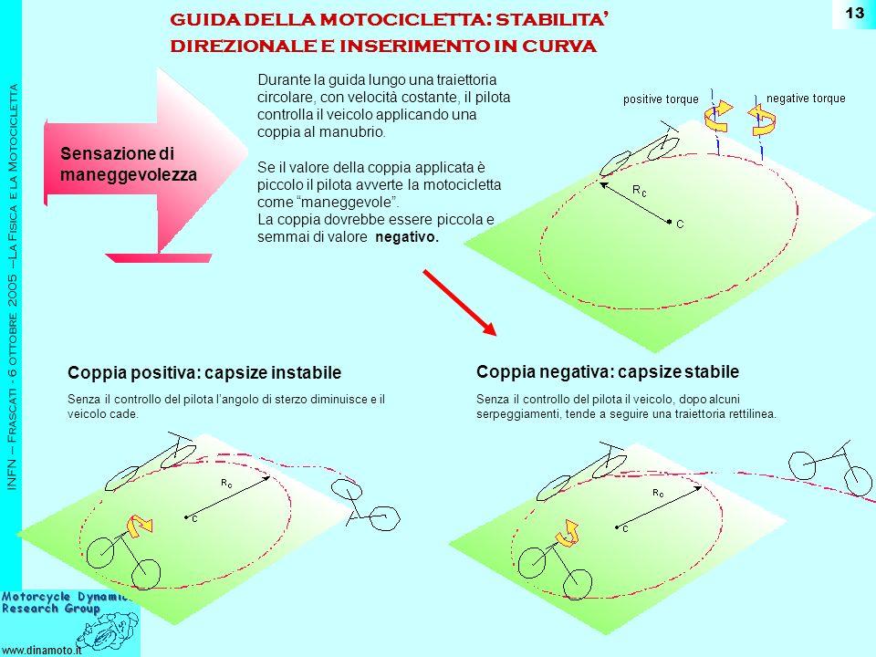 www.dinamoto.it INFN – Frascati - 6 ottobre 2005 –La Fisica e la Motocicletta 13 guida della motocicletta: stabilita direzionale e inserimento in curva Coppia positiva: capsize instabile Senza il controllo del pilota langolo di sterzo diminuisce e il veicolo cade.