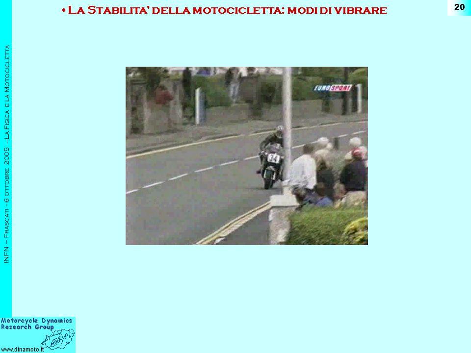 www.dinamoto.it INFN – Frascati - 6 ottobre 2005 –La Fisica e la Motocicletta 20 La Stabilita della motocicletta: modi di vibrare