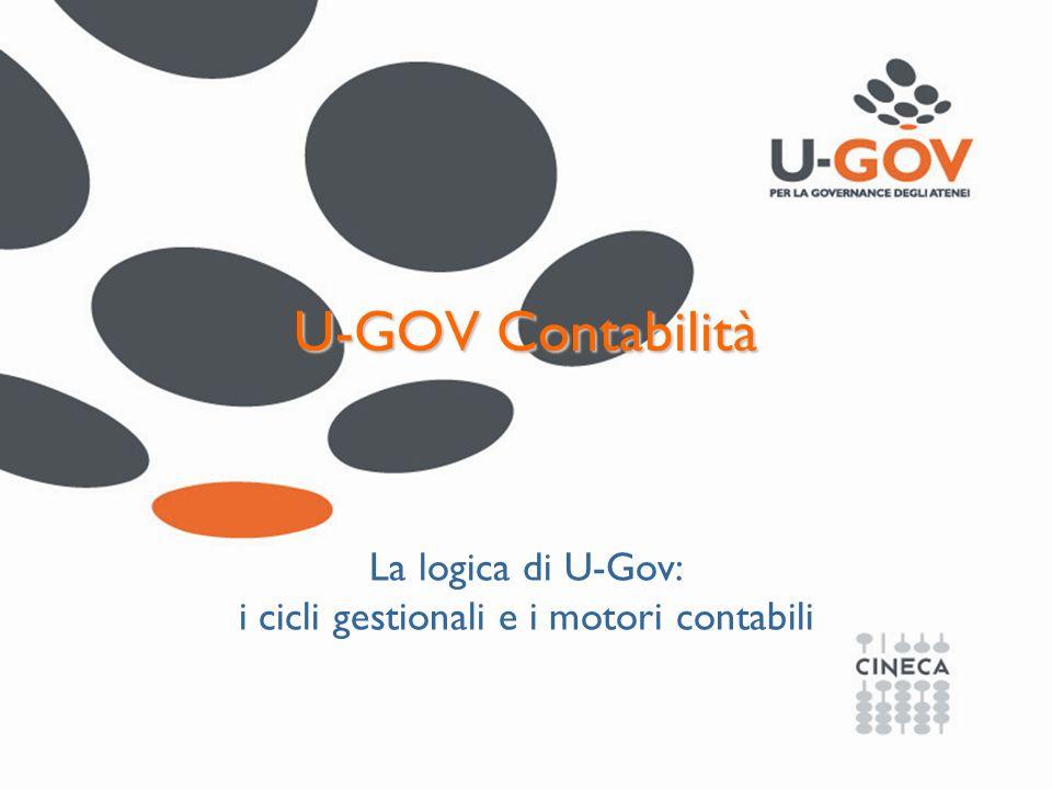 U-GOV Contabilità La logica di U-Gov: i cicli gestionali e i motori contabili