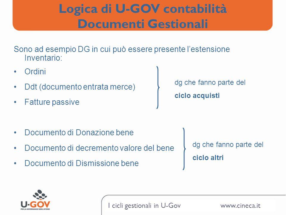 I cicli gestionali in U-Gov www.cineca.it Sono ad esempio DG in cui può essere presente lestensione Inventario: Ordini Ddt (documento entrata merce) F
