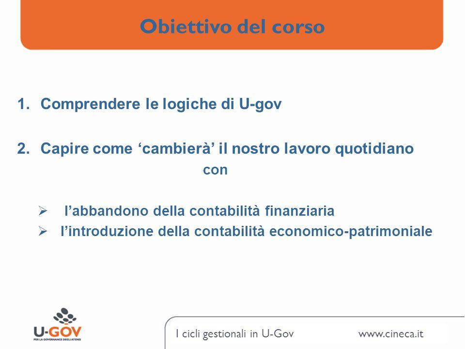 I cicli gestionali in U-Gov www.cineca.it 1.Comprendere le logiche di U-gov 2.Capire come cambierà il nostro lavoro quotidiano con labbandono della co