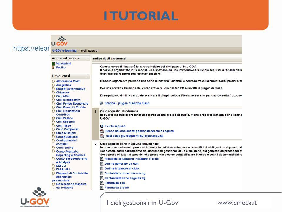 I cicli gestionali in U-Gov www.cineca.it I TUTORIAL https://elearning.u-gov.it/