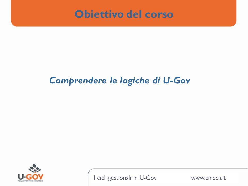 I cicli gestionali in U-Gov www.cineca.it Comprendere le logiche di U-Gov Obiettivo del corso
