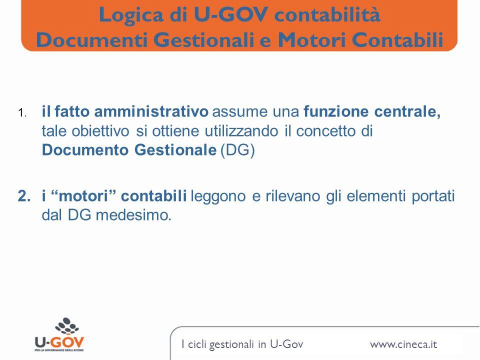 I cicli gestionali in U-Gov www.cineca.it 1. il fatto amministrativo assume una funzione centrale, tale obiettivo si ottiene utilizzando il concetto d