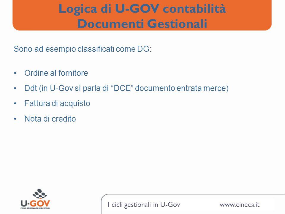 I cicli gestionali in U-Gov www.cineca.it Sono ad esempio classificati come DG: Ordine al fornitore Ddt (in U-Gov si parla di DCE documento entrata me