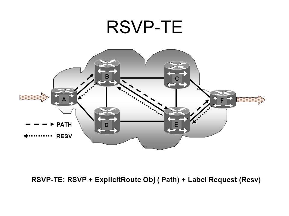 IGP Esteso Tabella di Routing Database IT Algoritmo Percorso ottimo Segnalazione (RSVP-TE/CR-LDP) Vincoli IT: flusso logico delle operazioni