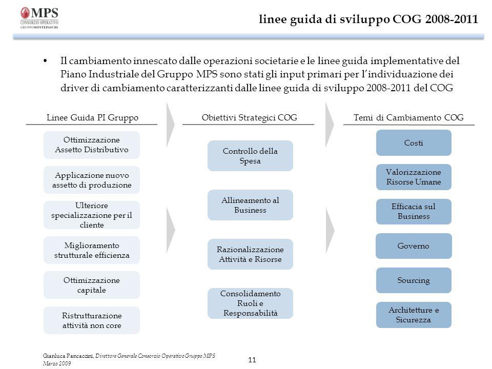 11 linee guida di sviluppo COG 2008-2011 Il cambiamento innescato dalle operazioni societarie e le linee guida implementative del Piano Industriale de