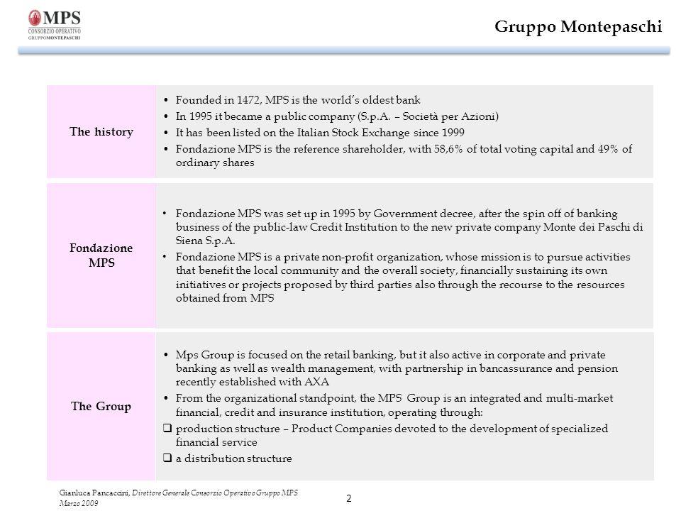 3 Group reorganization: mission accomplished… Gianluca Pancaccini, Direttore Generale Consorzio Operativo Gruppo MPS Marzo 2009