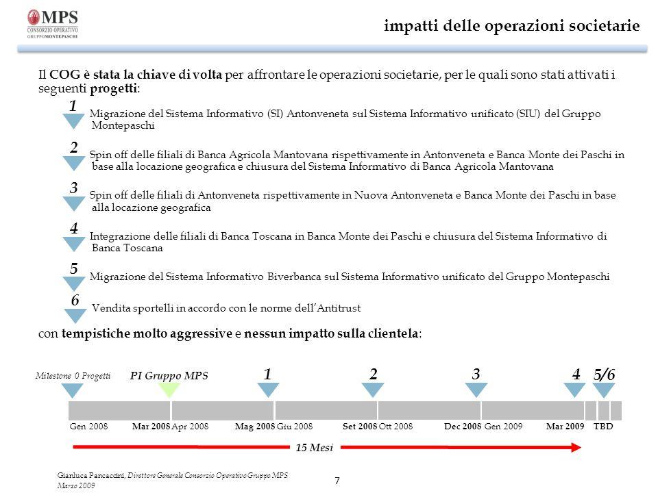 7 Gianluca Pancaccini, Direttore Generale Consorzio Operativo Gruppo MPS Marzo 2009 impatti delle operazioni societarie Il COG è stata la chiave di vo