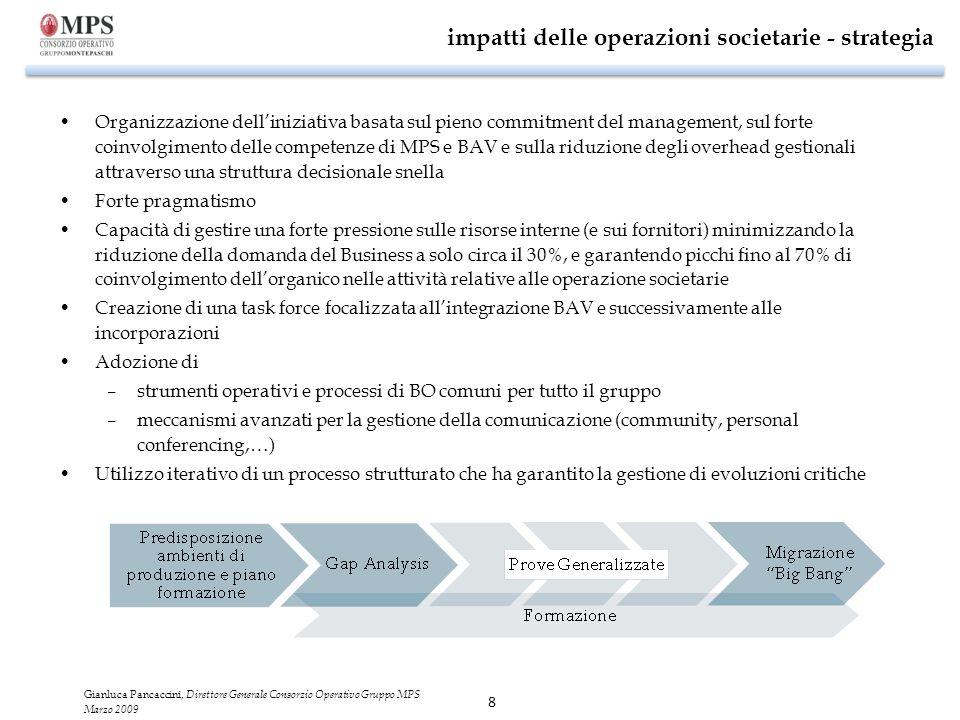 8 Organizzazione delliniziativa basata sul pieno commitment del management, sul forte coinvolgimento delle competenze di MPS e BAV e sulla riduzione d