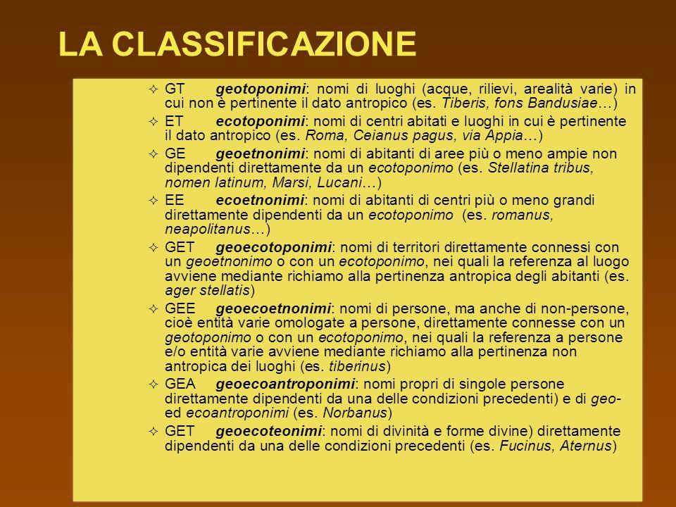 LA CLASSIFICAZIONE GTgeotoponimi: nomi di luoghi (acque, rilievi, arealità varie) in cui non è pertinente il dato antropico (es.