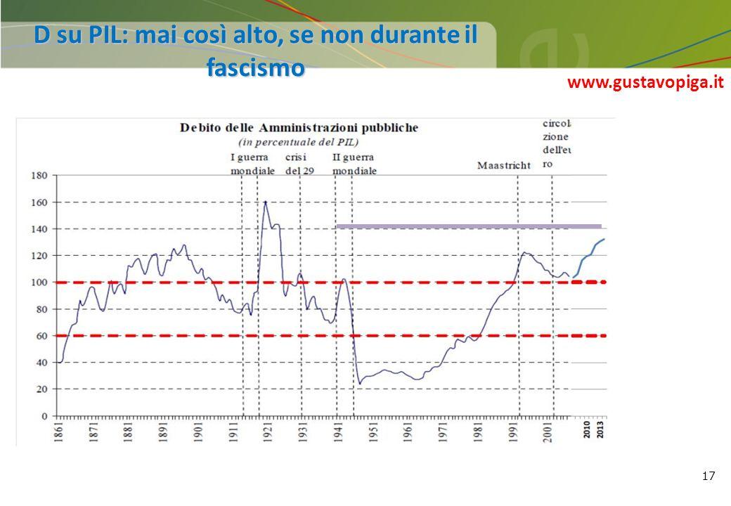17 D su PIL: mai così alto, se non durante il fascismo www.gustavopiga.it