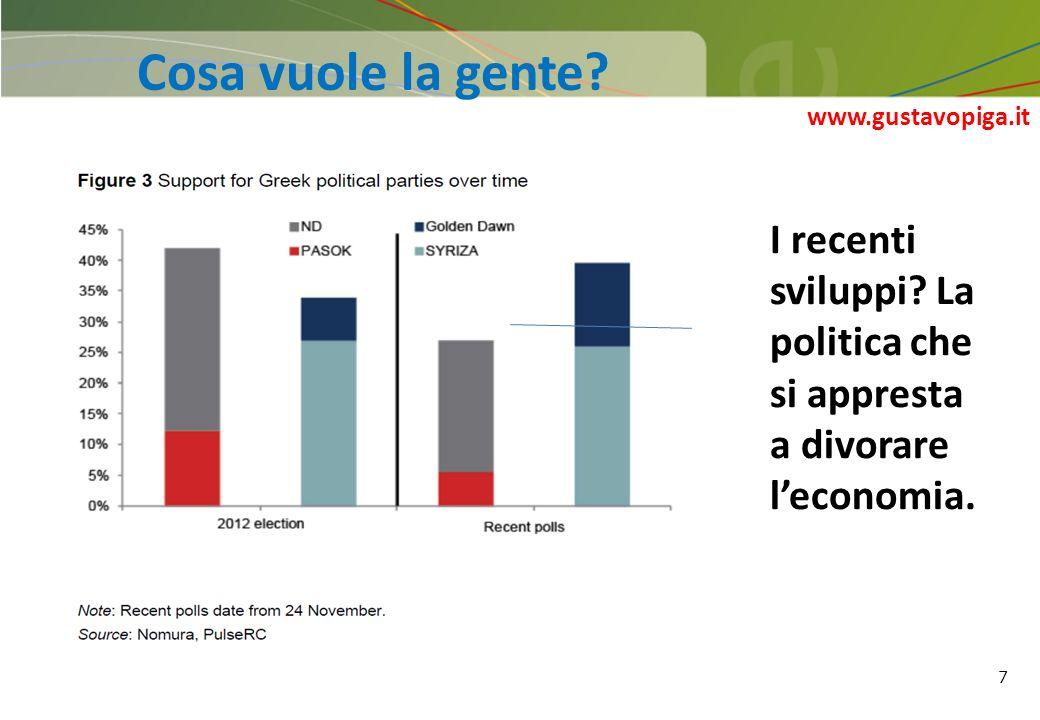 7 Cosa vuole la gente? www.gustavopiga.it I recenti sviluppi? La politica che si appresta a divorare leconomia.