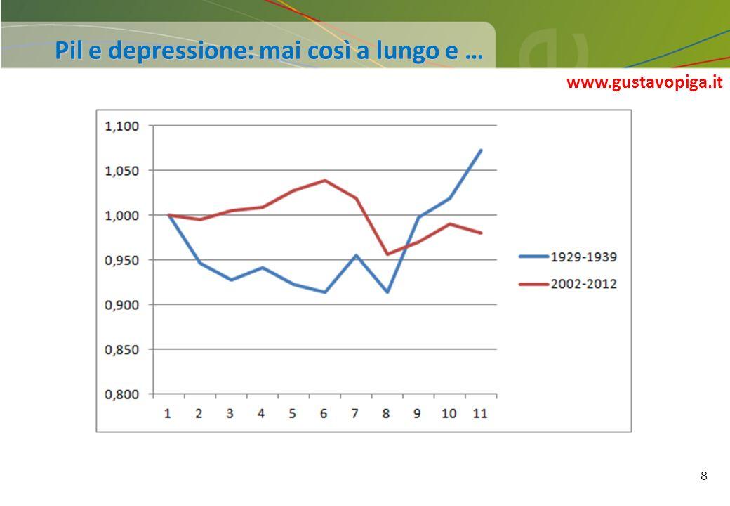 8 Pil e depressione: mai così a lungo e … www.gustavopiga.it