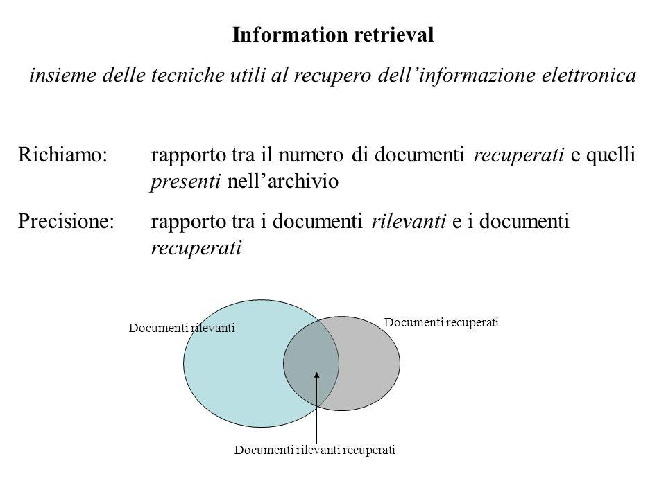 Information retrieval insieme delle tecniche utili al recupero dellinformazione elettronica Richiamo: rapporto tra il numero di documenti recuperati e
