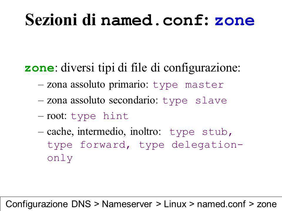 zone : diversi tipi di file di configurazione: –zona assoluto primario: type master –zona assoluto secondario: type slave –root: type hint –cache, int