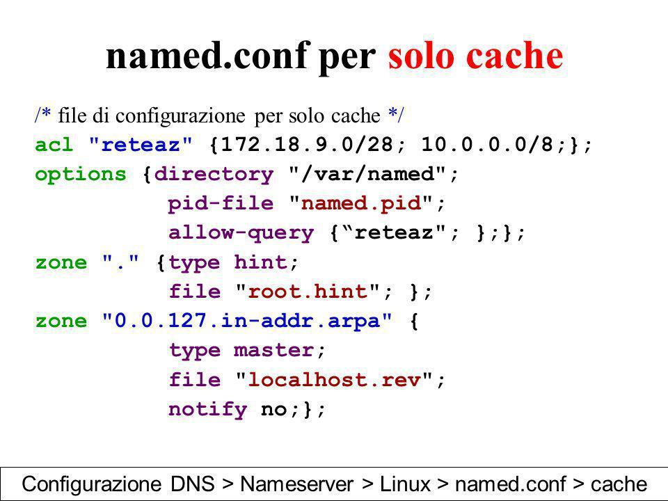 named.conf per solo cache /* file di configurazione per solo cache */ acl