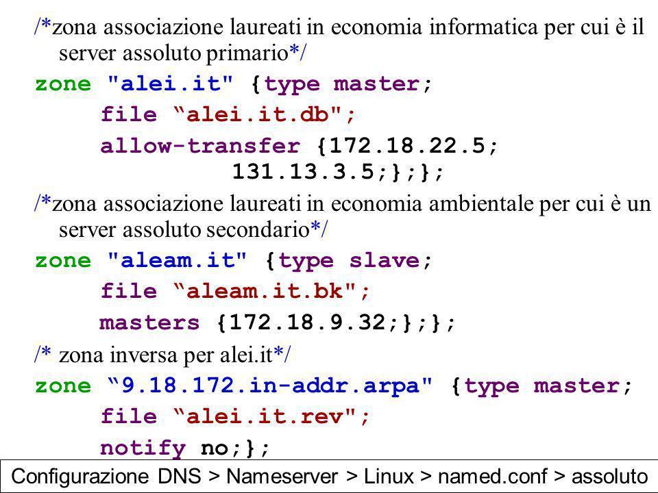 /*zona associazione laureati in economia informatica per cui è il server assoluto primario*/ zone
