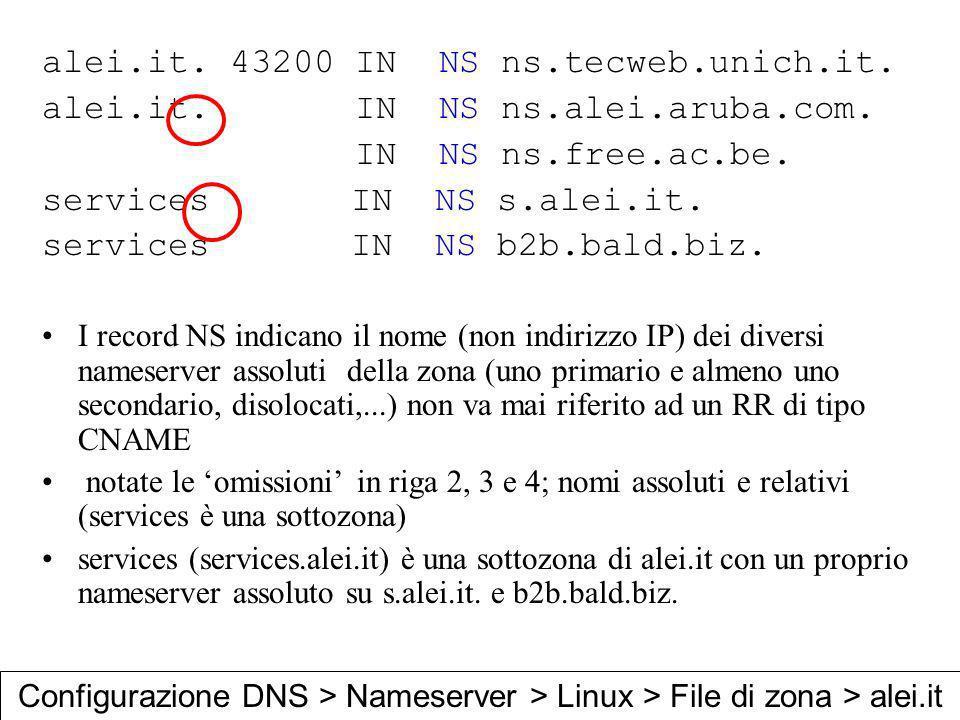alei.it. 43200 IN NS ns.tecweb.unich.it. alei.it. IN NS ns.alei.aruba.com. IN NS ns.free.ac.be. services IN NS s.alei.it. services IN NS b2b.bald.biz.