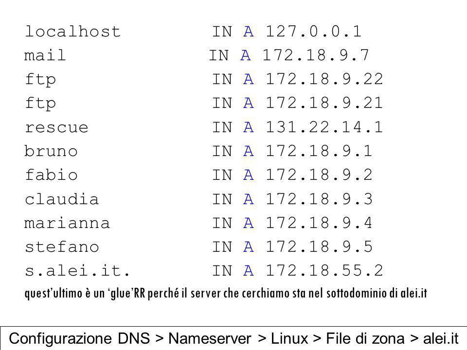 localhost IN A 127.0.0.1 mail IN A 172.18.9.7 ftpIN A 172.18.9.22 ftpIN A 172.18.9.21 rescueIN A 131.22.14.1 bruno IN A 172.18.9.1 fabioIN A 172.18.9.