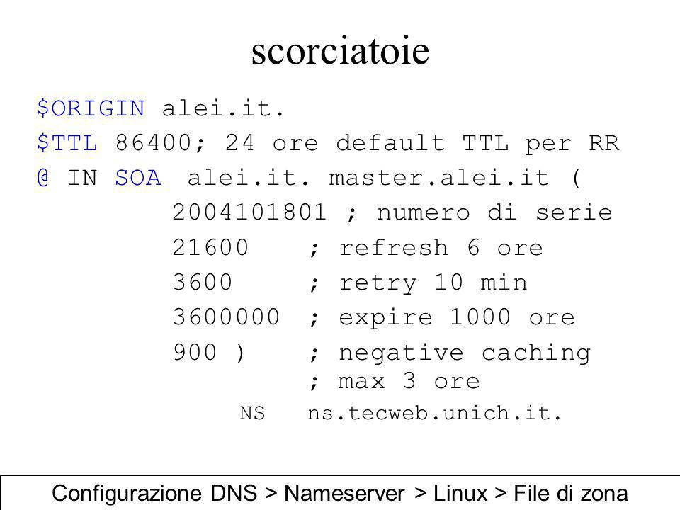 scorciatoie $ORIGIN alei.it. $TTL 86400; 24 ore default TTL per RR @ IN SOA alei.it. master.alei.it ( 2004101801 ; numero di serie 21600; refresh 6 or