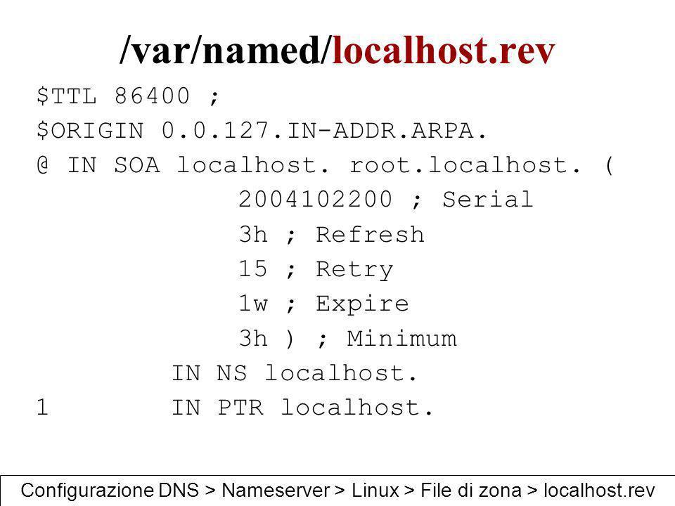 /var/named/localhost.rev $TTL 86400 ; $ORIGIN 0.0.127.IN-ADDR.ARPA. @ IN SOA localhost. root.localhost. ( 2004102200 ; Serial 3h ; Refresh 15 ; Retry