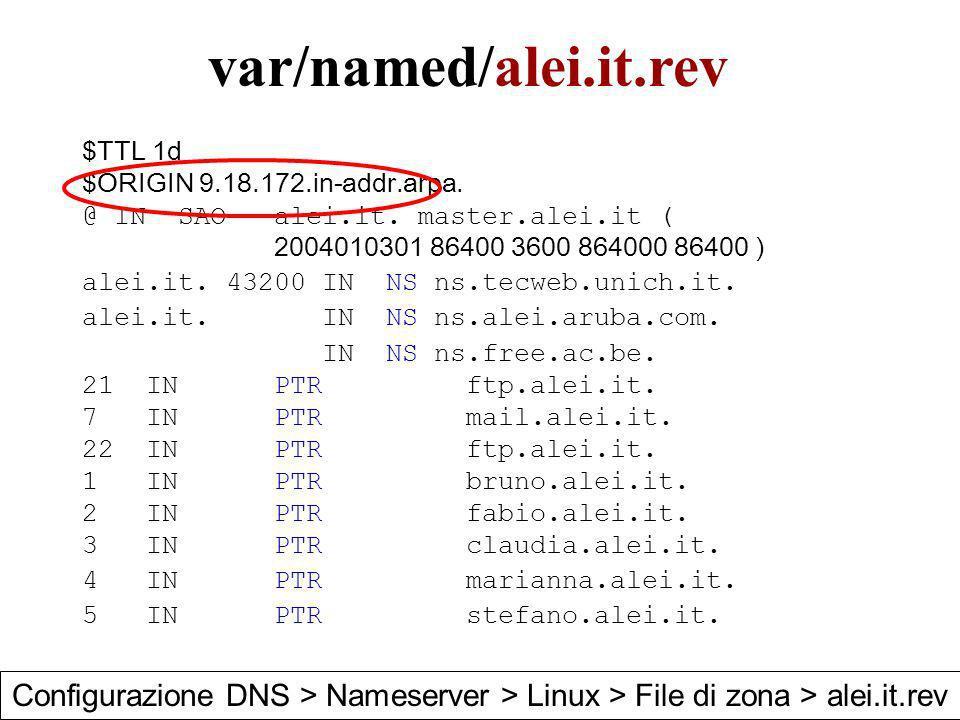 $TTL 1d $ORIGIN 9.18.172.in-addr.arpa. @ INSAOalei.it. master.alei.it ( 2004010301 86400 3600 864000 86400 ) alei.it. 43200 IN NS ns.tecweb.unich.it.