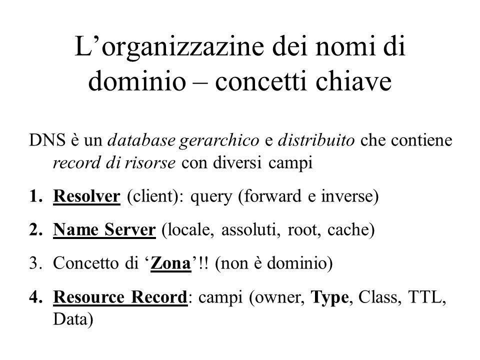 Type=NameValue A (Adress) Hostname relay1.bar.foo.com Indirizzo IP 145.37.93.126 NS (Name Server) Dominio foo.com Hostname server nomi assoluti (FQD) dns.foo.com CNAME (Canonical name) AliasHostname canonico relay1.bar.foo.com MX (RFC 974) (Mail eXchange) AliasHostname server posta mail.bar.foo.com I tipi RR più comuni