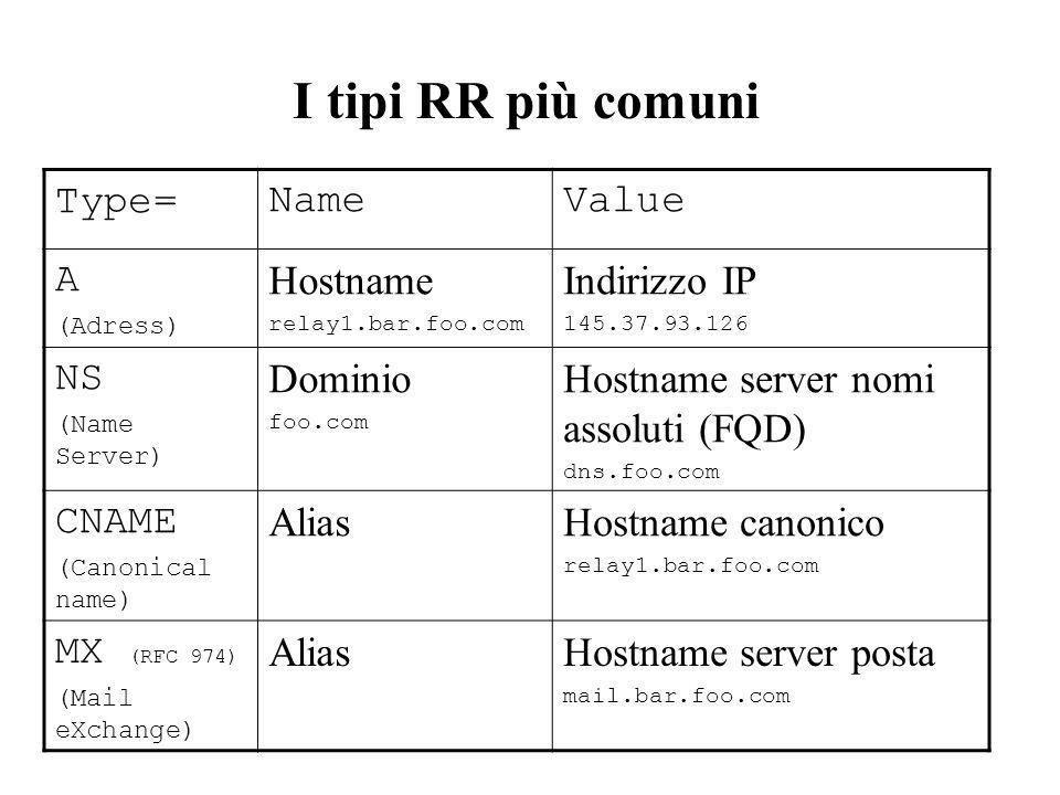 Type=NameValue A (Adress) Hostname relay1.bar.foo.com Indirizzo IP 145.37.93.126 NS (Name Server) Dominio foo.com Hostname server nomi assoluti (FQD)