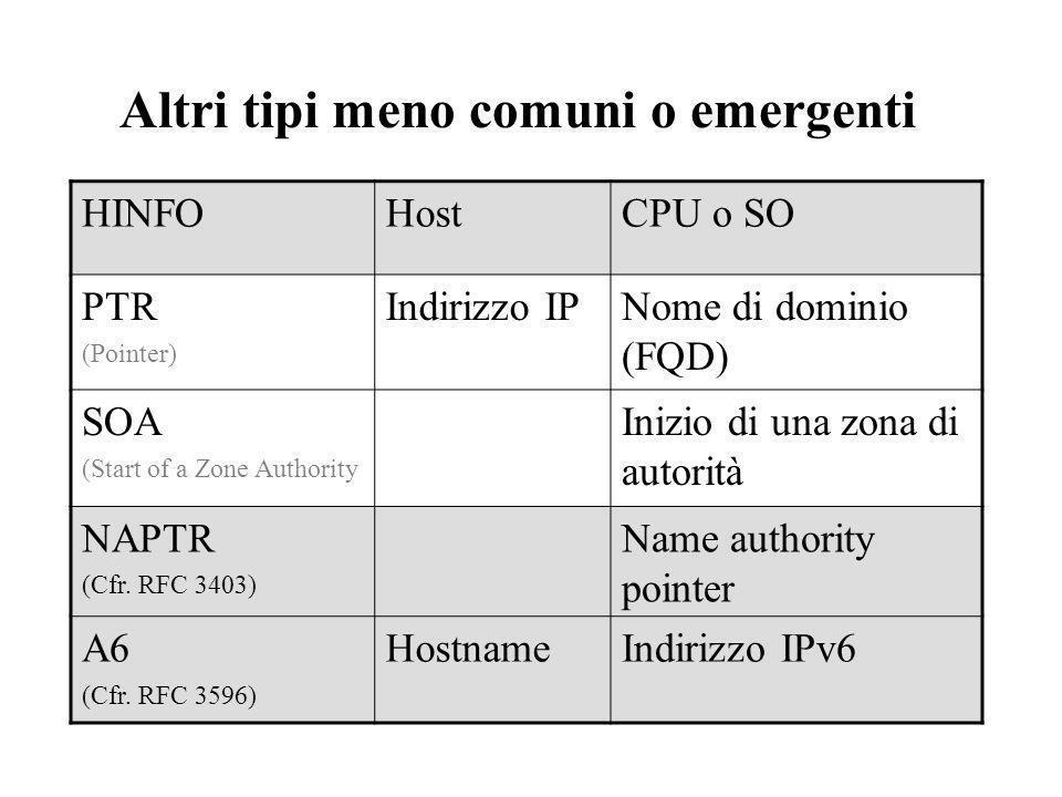 Meccanismo dellaggiornamento dinamico RFC 2136: aggiungere, modificare, cancellare RR o insiemi di RR nel file assoluto primario Cambiamenti registrati in file alei.it.db.jnl Server periodicamente (15) scarica (dump) il contenuto completo della zona aggiornata sul file di zona Server che riparte rilegge file.jnl e incorpora tutti gli aggiornamenti posteriori allultimo dump Cambiamenti da trasferimenti incrementali di zona in ingresso trattati nello stesso modo Non aggiornare manualmente.