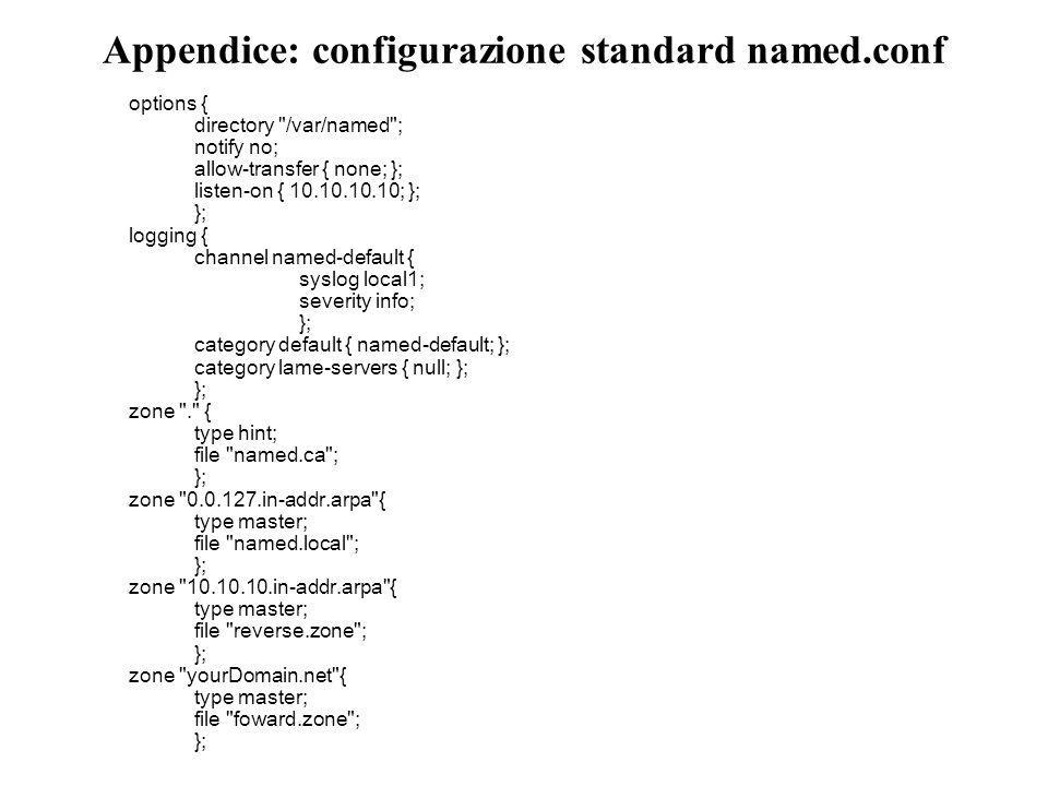 Appendice: configurazione standard named.conf options { directory