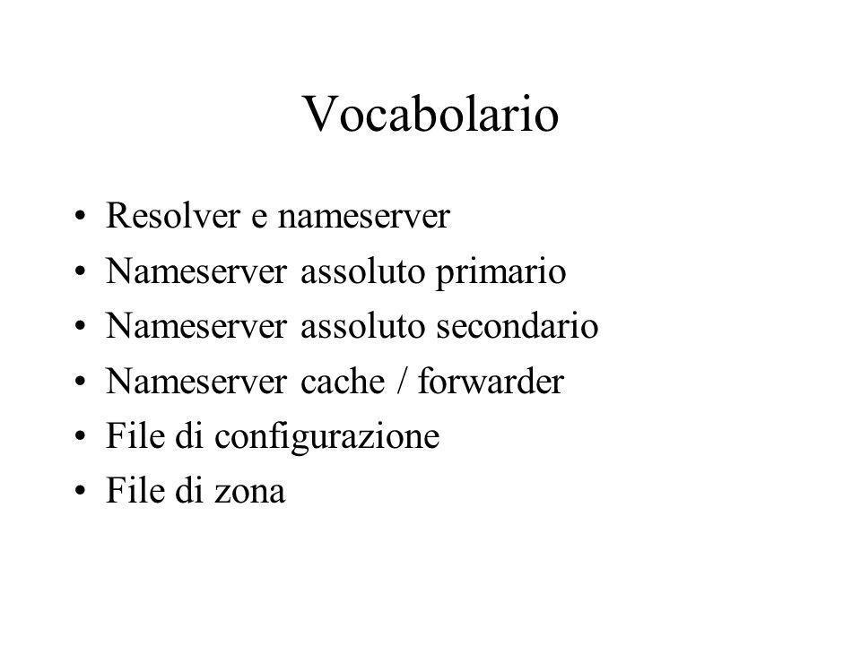 Vocabolario Resolver e nameserver Nameserver assoluto primario Nameserver assoluto secondario Nameserver cache / forwarder File di configurazione File