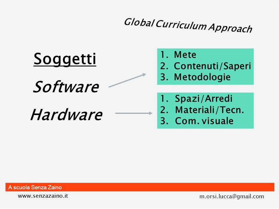 www.senzazaino.it m.orsi.lucca@gmail.com A scuola Senza Zaino Soggetti Software Hardware www.senzazaino.it 1.Mete 2.Contenuti/Saperi 3.Metodologie 1.S