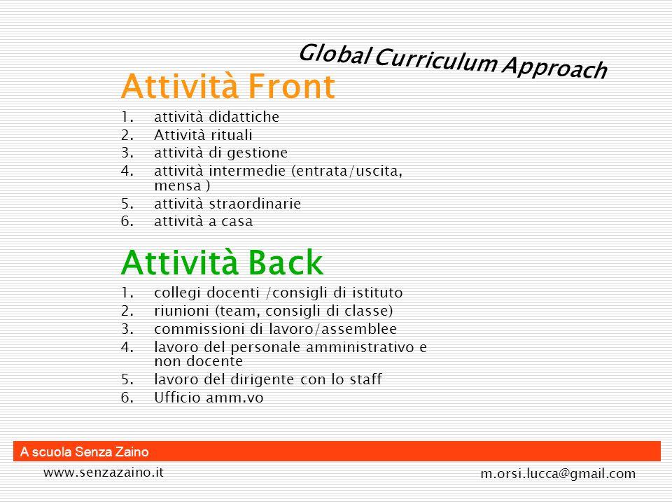 www.senzazaino.it m.orsi.lucca@gmail.com A scuola Senza Zaino Attività Front 1.attività didattiche 2.Attività rituali 3.attività di gestione 4.attivit