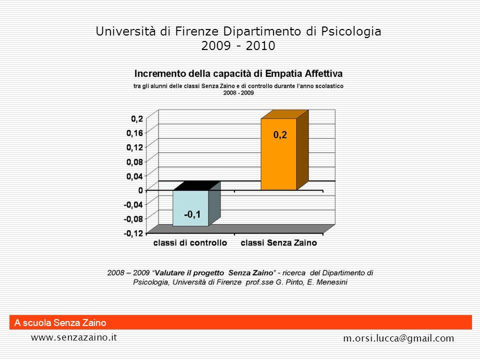 www.senzazaino.it m.orsi.lucca@gmail.com A scuola Senza Zaino Università di Firenze Dipartimento di Psicologia 2009 - 2010