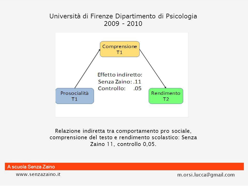 www.senzazaino.it m.orsi.lucca@gmail.com A scuola Senza Zaino Relazione indiretta tra comportamento pro sociale, comprensione del testo e rendimento s