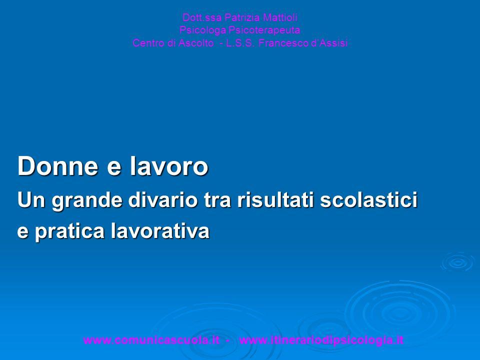 Dott.ssa Patrizia Mattioli Psicologa Psicoterapeuta Centro di Ascolto - L.S.S.