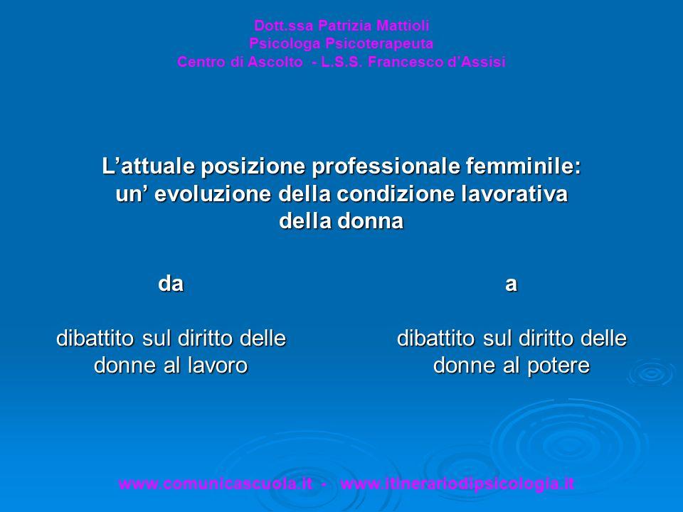 Conclusione Le attuali condizioni lavorative sono poco attraenti per le donne Il lavoro si deve adeguare di più alle esigenze femminili Dott.ssa Patrizia Mattioli Psicologa Psicoterapeuta Centro di Ascolto - L.S.S.
