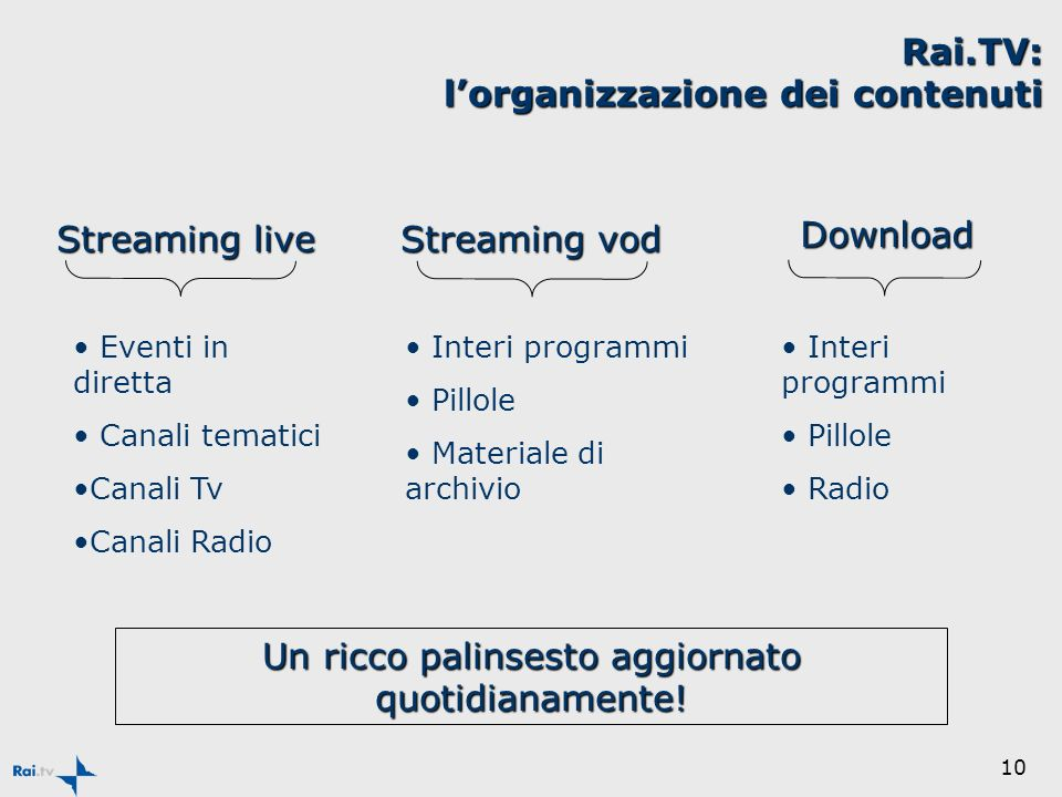 10 Streaming live Streaming vod Download Eventi in diretta Canali tematici Canali Tv Canali Radio Interi programmi Pillole Materiale di archivio Inter